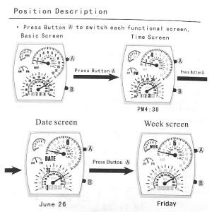 user manual speedometer jamtanganunik.com